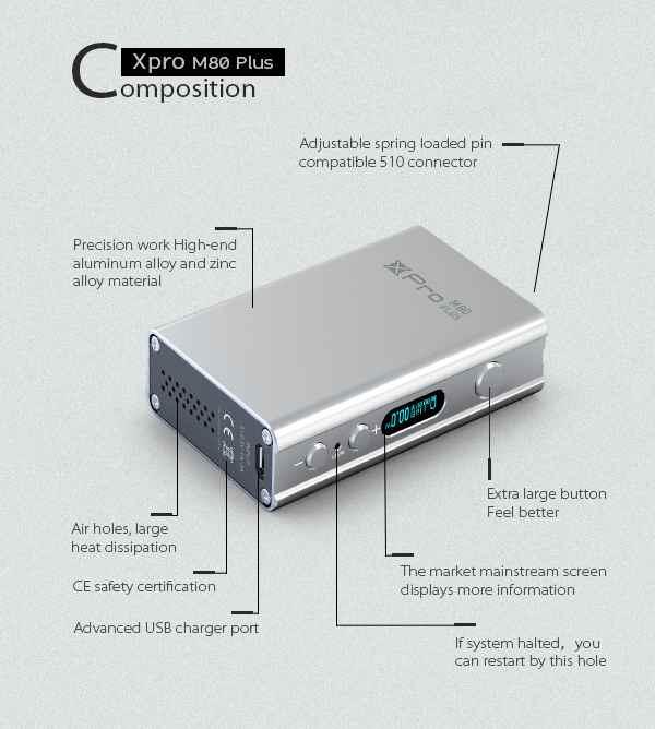 smok M80 Temperature Control